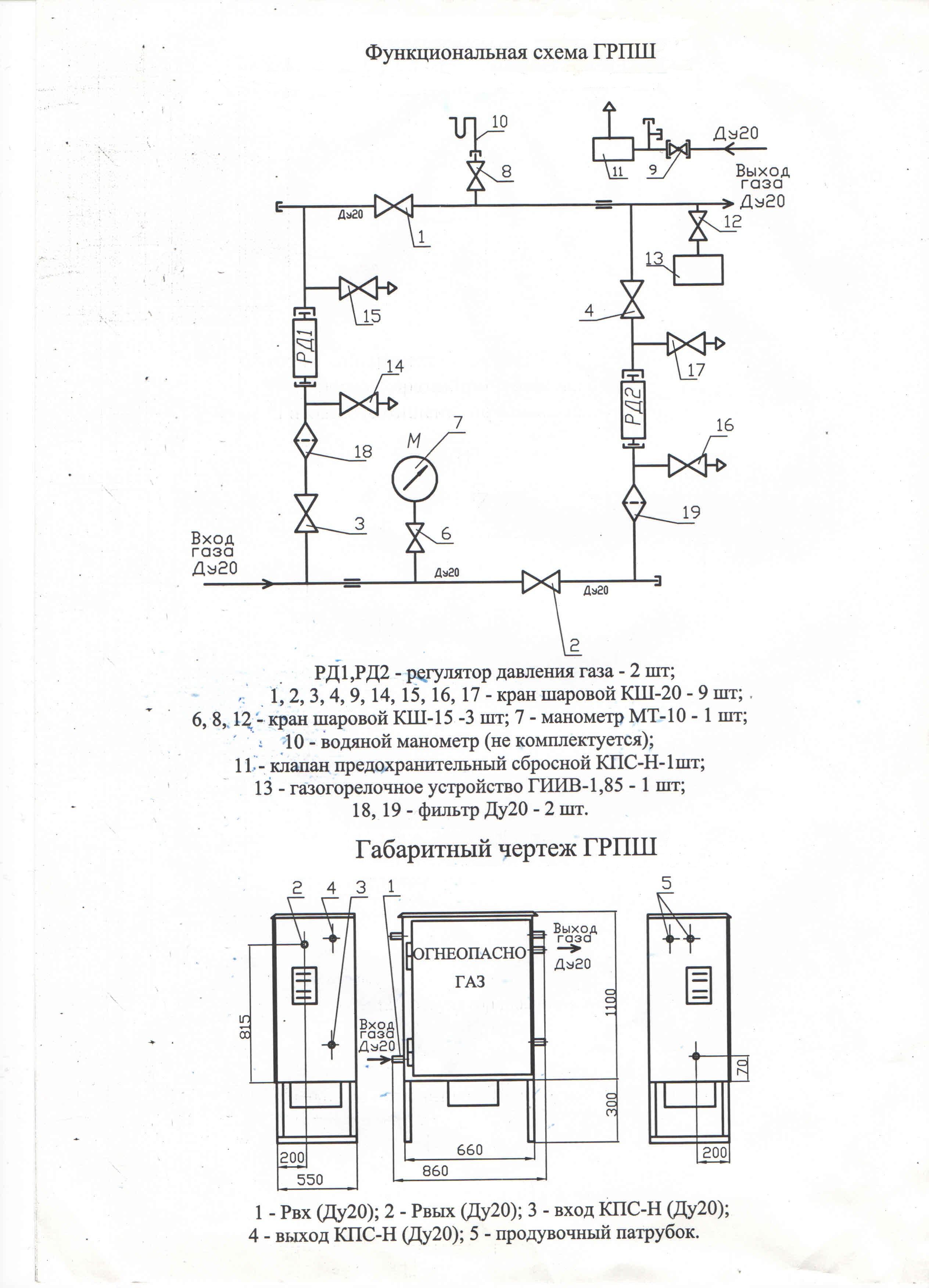 ГРПШ 10мс-2у1 технические характеристики