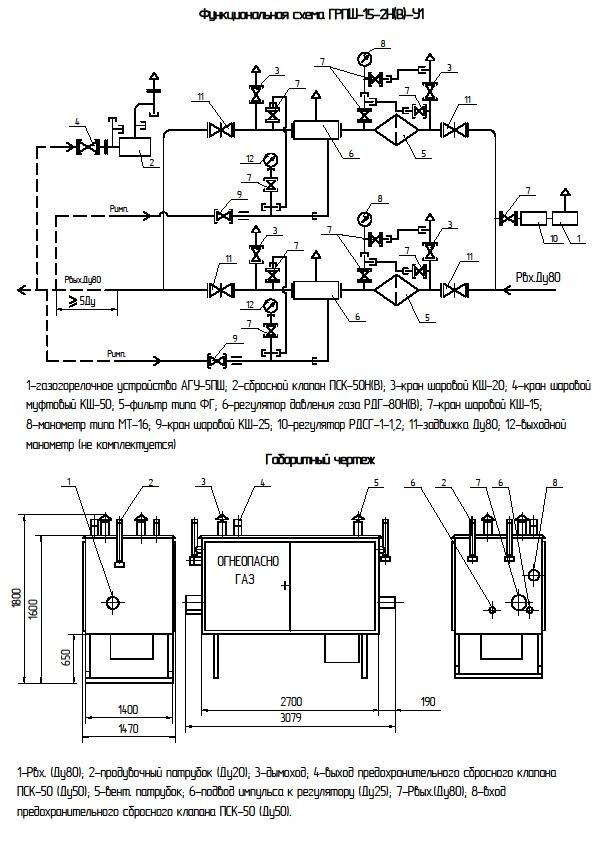 ГРПШ-15-2Н-У1, ГРПШ-15-2В-У1 цена с РДГ-80
