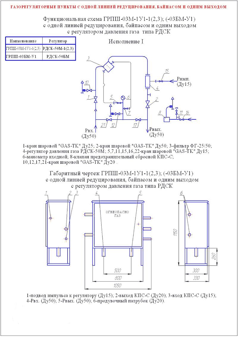 схема грпш 03м-2у1