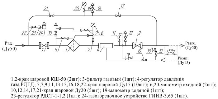 ГРПШ-1-1Н с регулятором РДГД-20М/5М