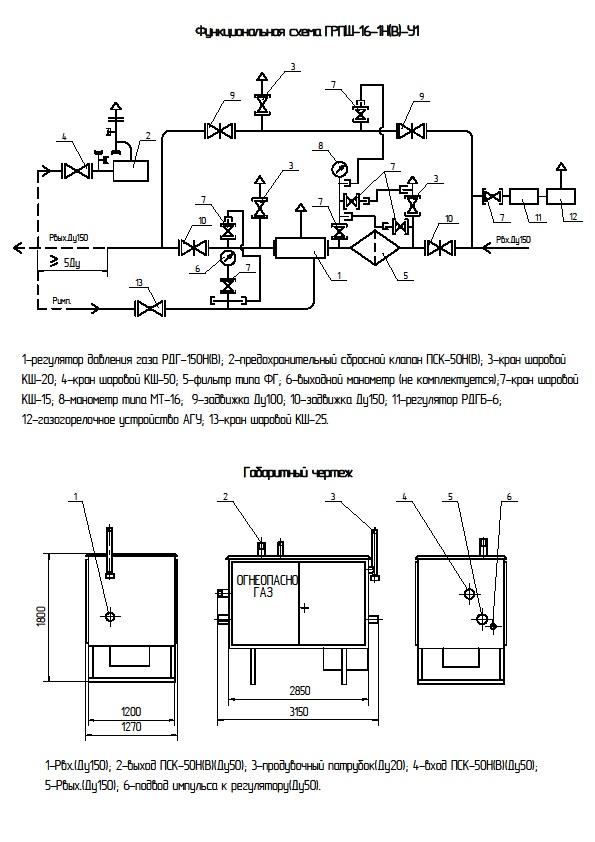 настройка газовой горелки балтур 3