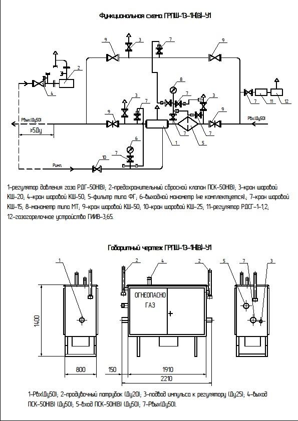 ГРПШ 13 схема