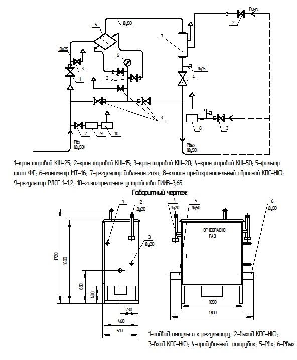 ГРПШ 400 технические характеристики