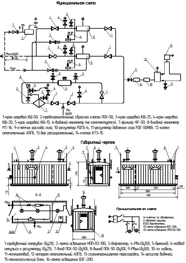 ГРПБ-13-2В-У1, ПГБ-13-2В-У1 с регуляторами РДГ-50В